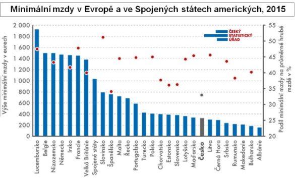 O lenivých Slovákoch a naštvaných biznismenoch