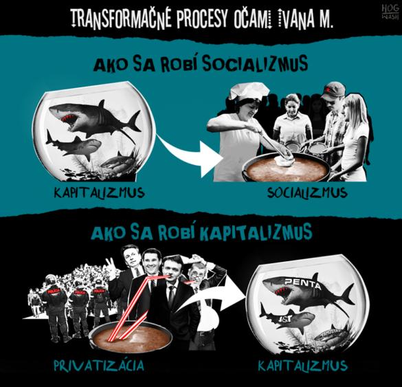 Transformačné procesy očami Ivana M.